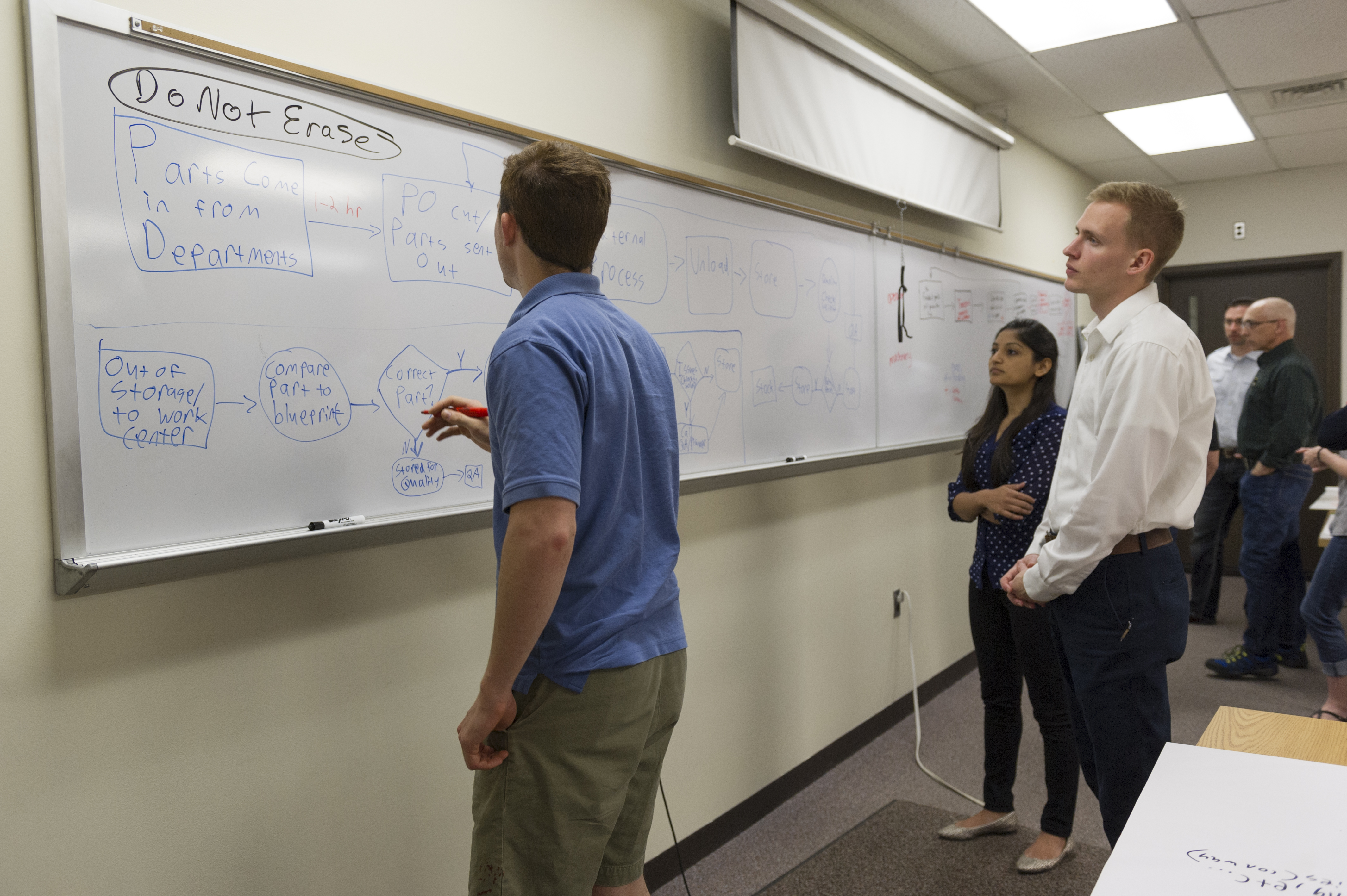 Students at a Lean Six Sigma Certification