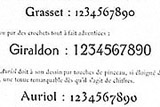 "Fig. 71: Article about typography. From: M. Vox, ""Esquisse d'une Théorie du Chiffre,"" AMG Paris 25 (15 September 1931), 379."