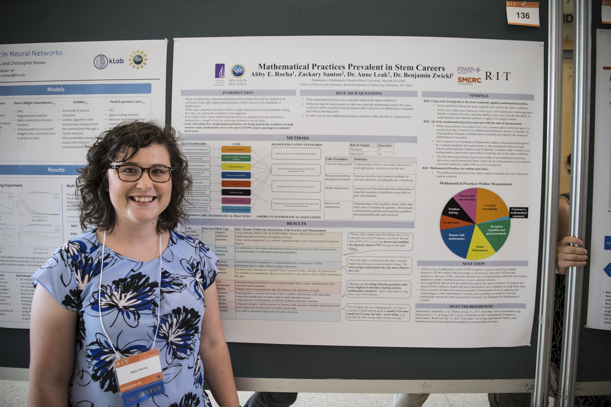 Research Experience for Undergraduates (REU) | Center for Advancing ...