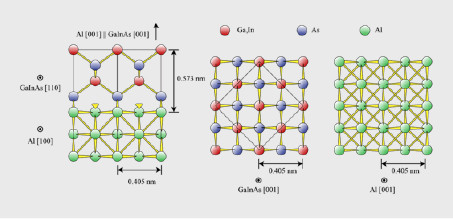 Aluminum epilayers for controlled growth and processing of low-cost III-V solar cells