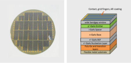 Transition of High-Performance III-V Solar Cells to Low Cost Substrates