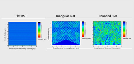 Quantum and Nano-Structure Enhanced Epitaxial Lift-off (ELO) Solar Cells