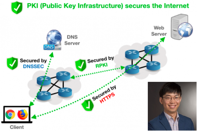 Center member Tijay Chung is working to better understand and improve the current PKI ecosystem in the Internet
