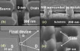 III-V Junctionless Gate-All-Around Nanowire MOSFETs for High Linearity Low Power Applications