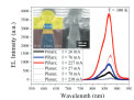 GaAs Pillar Array-Based Light Emitting Diodes Fabricated by Metal-Assisted Chemical Etching