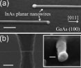 InAs Planar Nanowire Gate-All-Around MOSFETs on GaAs Substrates by Selective Lateral Epitaxy