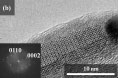 Ultrathin InAs Nanowire Growth by Spontaneous Au Nanoparticle Spreading on Indium-Rich Surfaces