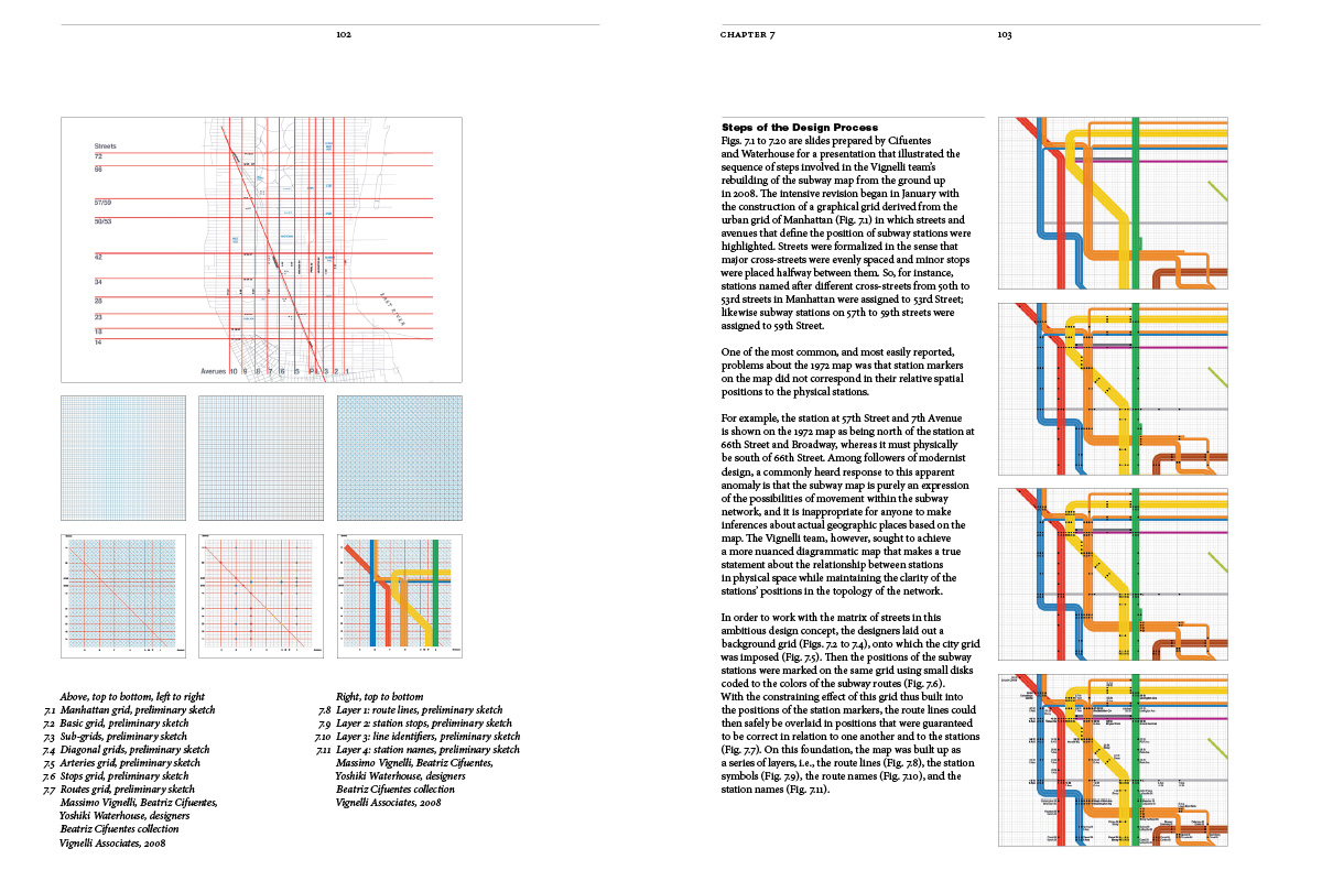Massimo Vignelli Subway Map 1978.Vignelli Transit Maps Rit Press Rit