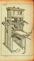 The Printer's Manual: An Illustrated History