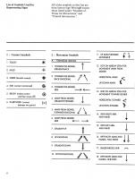 Technical Signs for Science & Mathemathics