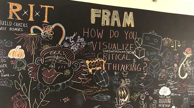2018 Fram Signature Events – How do you visualize critical thinking?