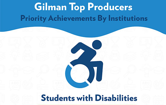 RIT recognized by U.S. Department of State as Gilman Top Producing Institution