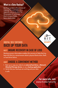 Back up your data poster