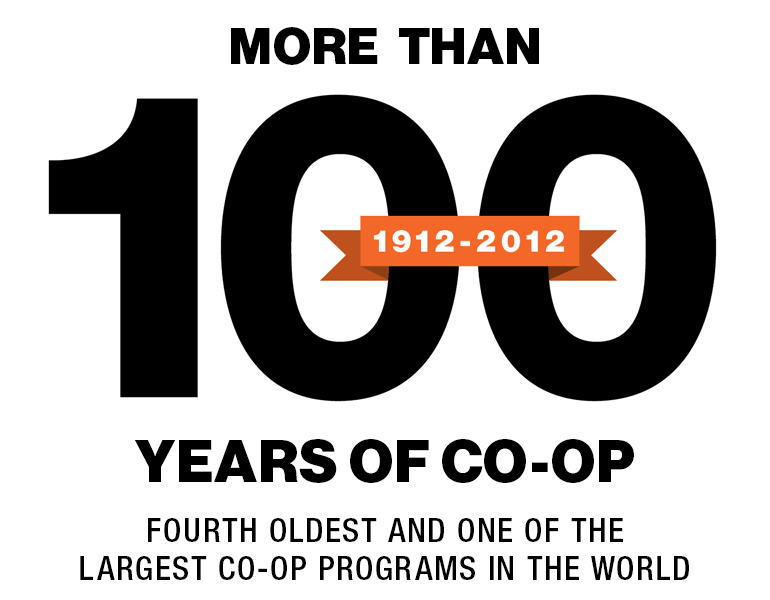 "Infographic stating ""More than 100 years of Co-op. Fourth oldest and one of the largest co-op programs in the world."""