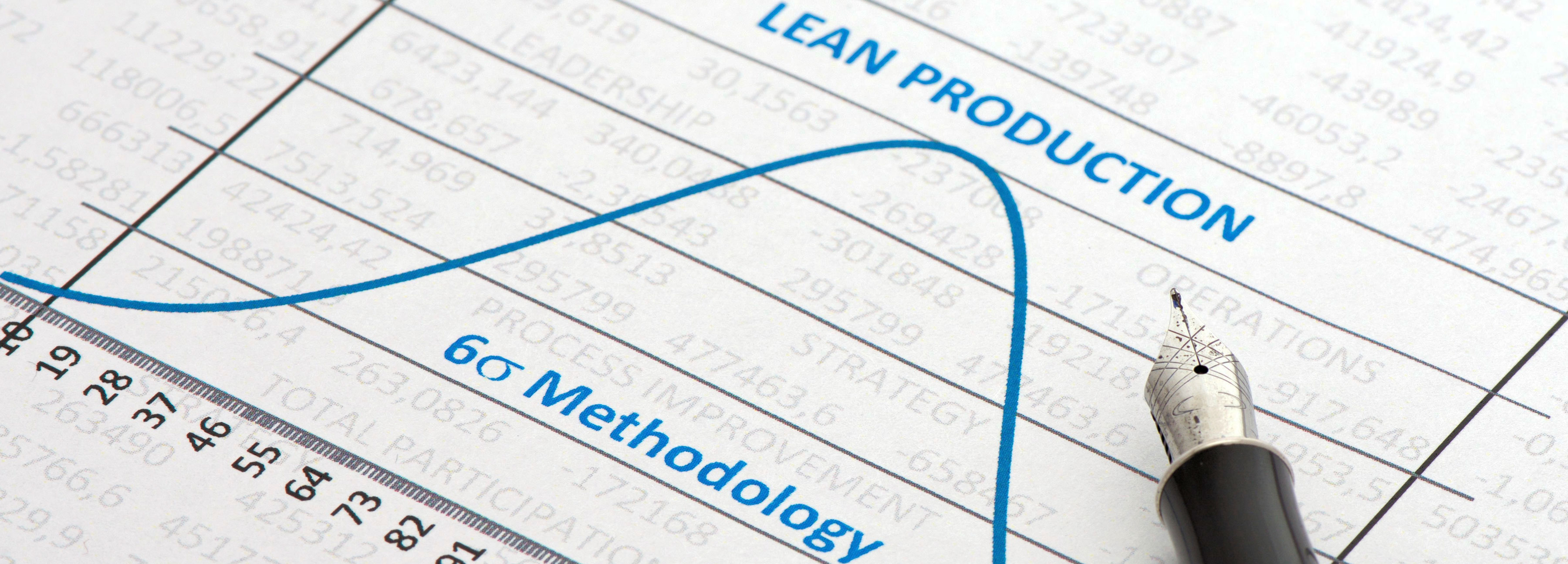 A chart displaying Lean data